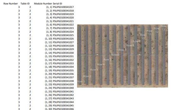 Solarparks mit Nummerierung der Reihen
